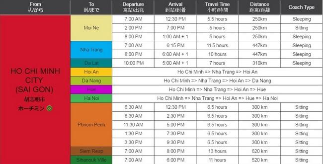 Расписание автобусов из Хошимина