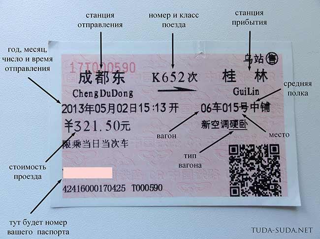 Как разобраться в китайском ж/д билете