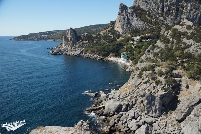 Отели в Крыму с собственным пляжем