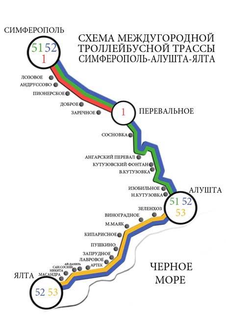 Схема движения троллейбуса Симферополь-Ялта
