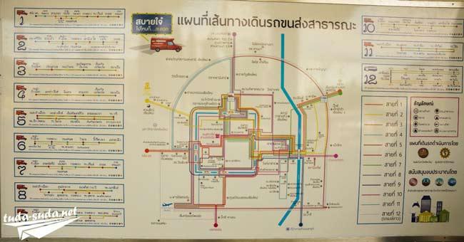 Сонгтео Чианг Май маршруты
