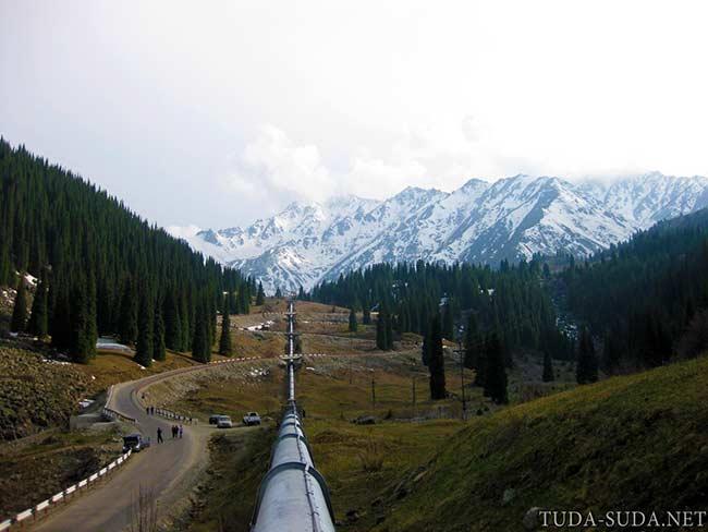 Большое Алматинское озеро дорога