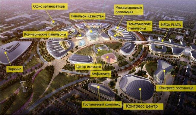 Карта ЭКСПО-2017 Астана