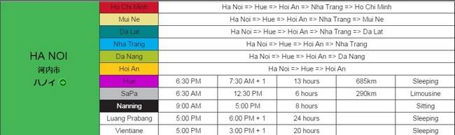 Расписание автобусов из Ханоя