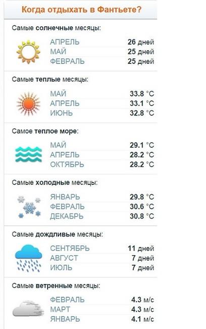 погода в Муйне