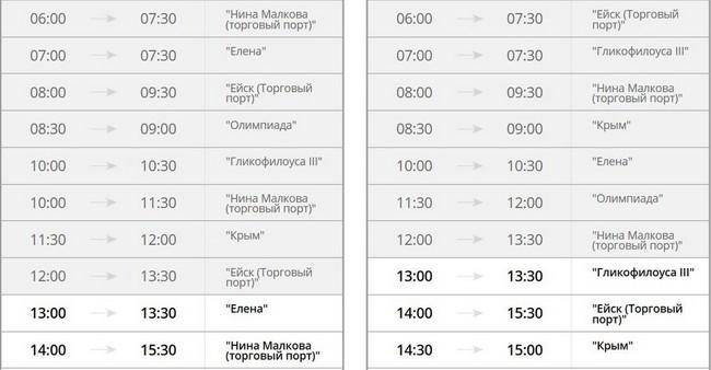 расписание паромов в Крым