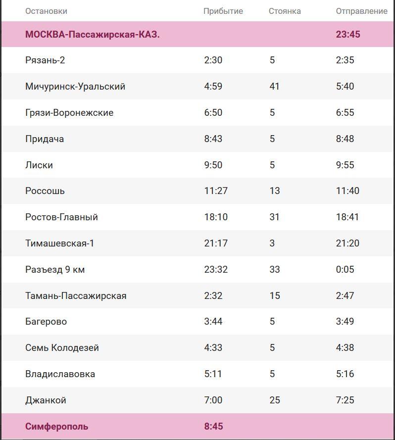 расписание поезда Москва-Симферополь