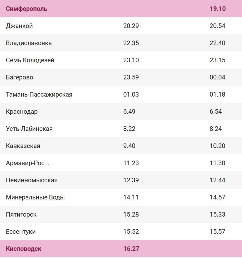 расписание поезда Симферополь — Кисловодск